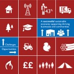 Cairngorms-Economic-Strategy-2015