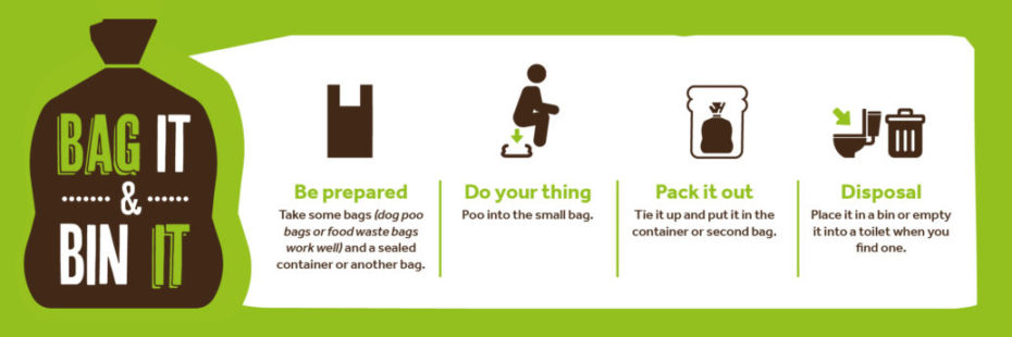 Bag it and Bin it infographic